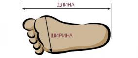 Идеальная сумка и обувь ручной работы. Как правильно измерить стопу?